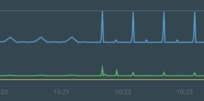Обзор системы мониторинга приложений Instana - 16