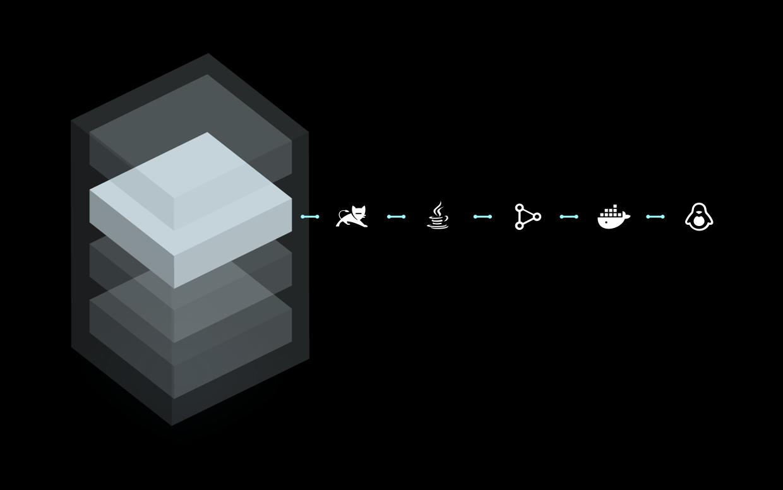 Обзор системы мониторинга приложений Instana - 18