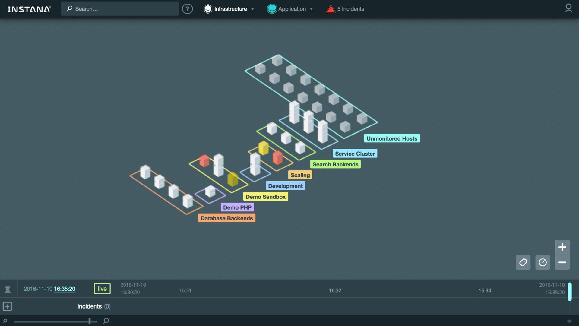 Обзор системы мониторинга приложений Instana - 5