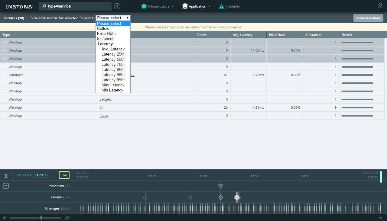 Обзор системы мониторинга приложений Instana - 9