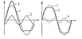 Основные параметры усилителей низкой частоты и акустики. Что нужно знать, чтобы не попасться на удочку маркетологов - 32