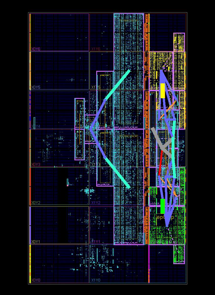 Реализация PCI Express v3.0 x16 на ПЛИС Virtex 7 - 8