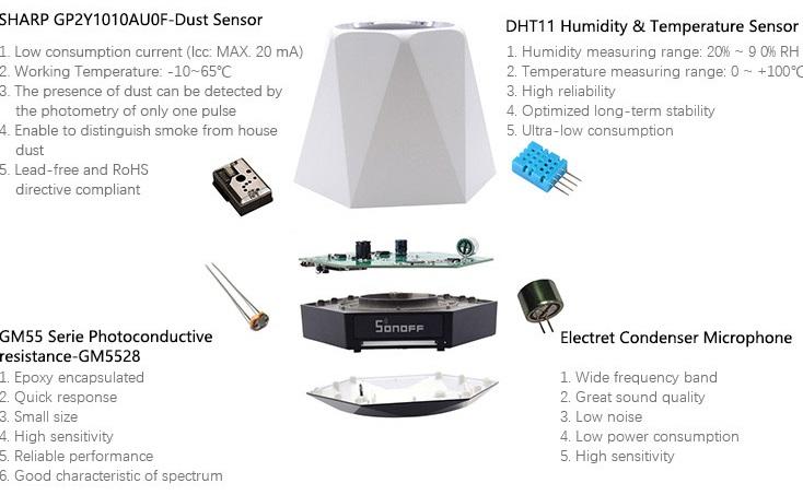 Устройство Sonoff SC построено на популярной связке ESP8266 и Atmega328