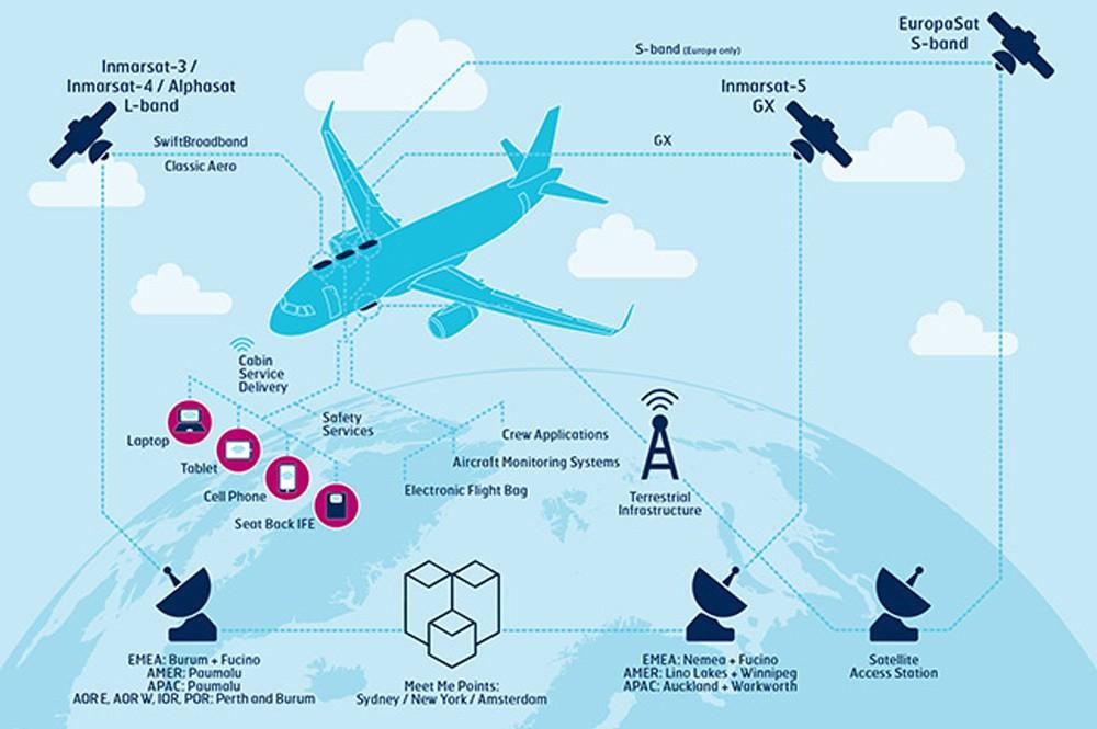 Как спецслужбы США и Великобритании переговоры абонентов в самолетах прослушивали - 3