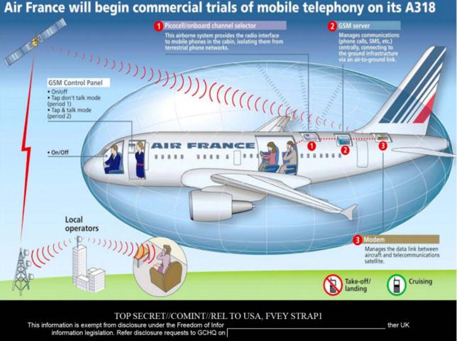 Как спецслужбы США и Великобритании переговоры абонентов в самолетах прослушивали - 4