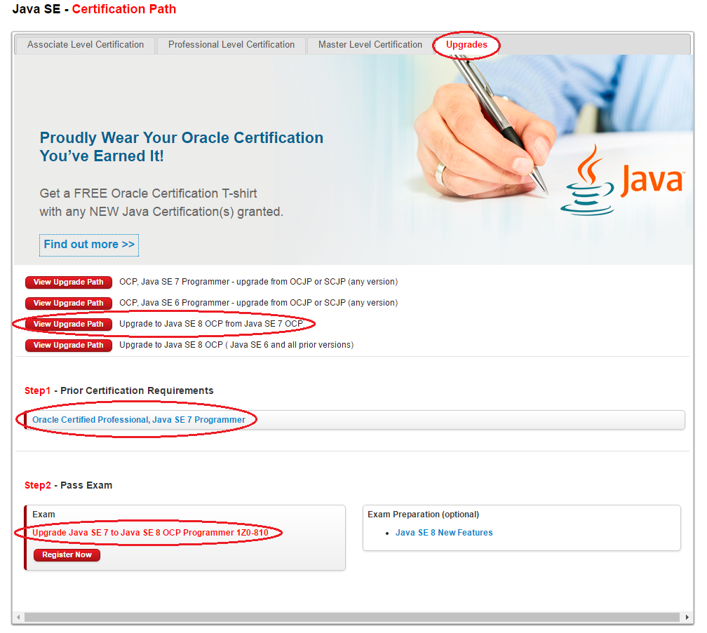 Как стать Oracle Certified Professional Java SE 8 Programmer - 4