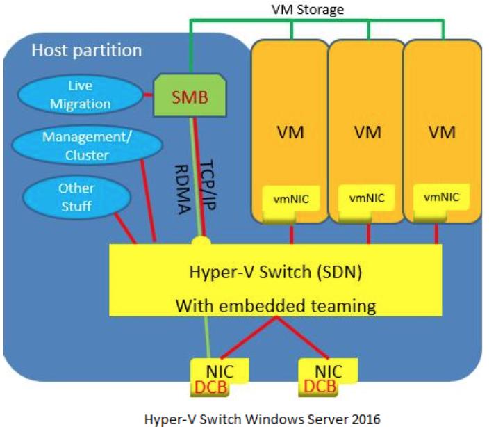 Новые подходы к обеспечению безопасности виртуальной инфраструктуры - 2