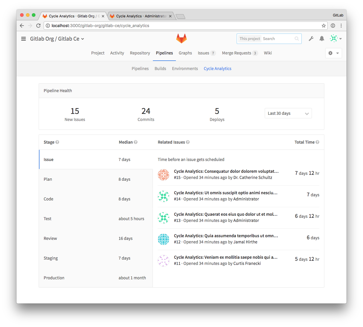 Improved Cycle Analytics in GitLab 8.14