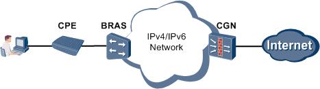 «Эхо прошлых лет»: Как решается вопрос недостатка адресов IPv4 - 7
