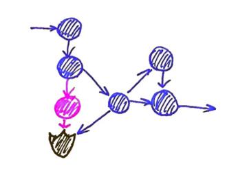Использование паттерна SchedulableObject для выделения бизнес-логики в отдельный поток - 10