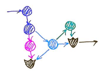 Использование паттерна SchedulableObject для выделения бизнес-логики в отдельный поток - 11