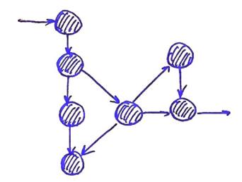 Использование паттерна SchedulableObject для выделения бизнес-логики в отдельный поток - 6