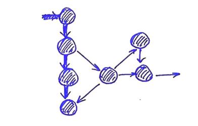 Использование паттерна SchedulableObject для выделения бизнес-логики в отдельный поток - 7