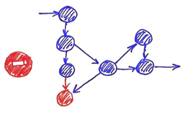 Использование паттерна SchedulableObject для выделения бизнес-логики в отдельный поток - 8