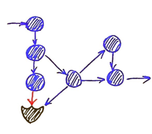 Использование паттерна SchedulableObject для выделения бизнес-логики в отдельный поток - 9