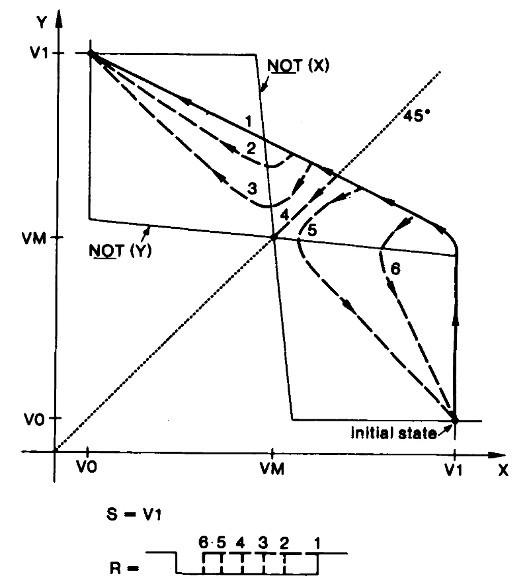 О метастабильности в электронике - 3