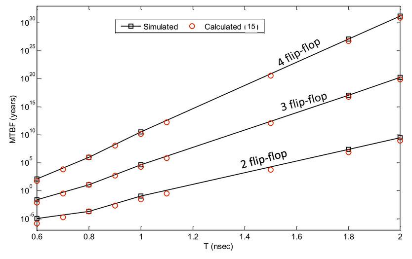 О метастабильности в электронике - 6