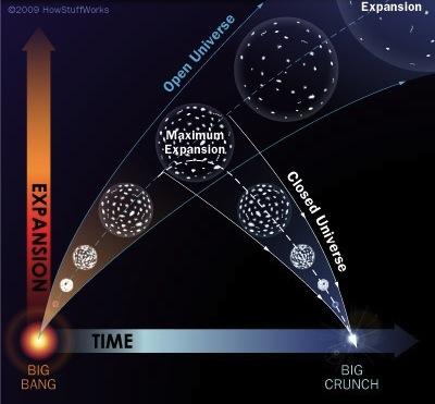 Тёмная энергия и тёмный поток – как всё это объяснить? - 2