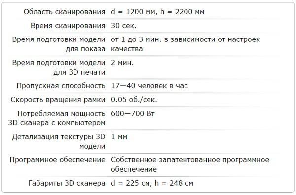 Профессиональные 3D-сканеры до 1,5 млн рублей - 22