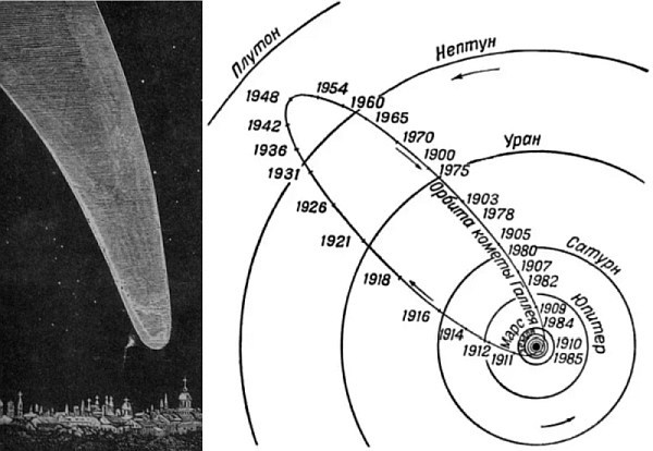 С Земли на Луну. История и математика. Часть 1 - 6