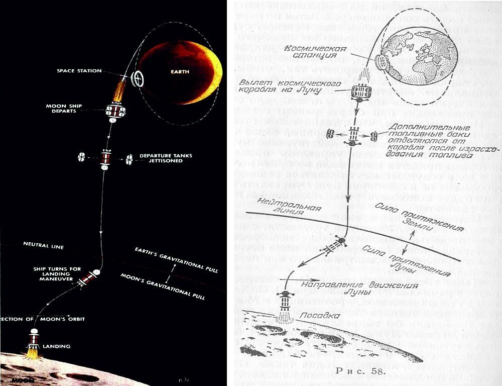 С Земли на Луну. История и математика. Часть 1 - 8