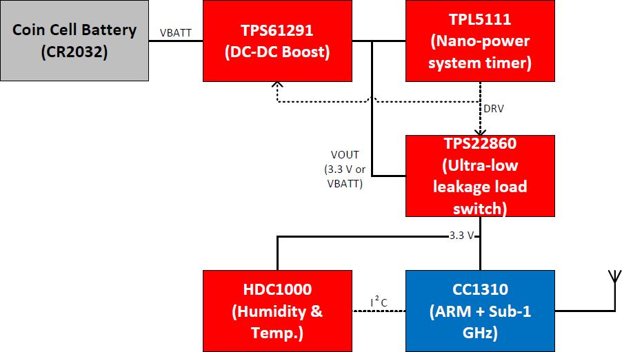 10 лет работы на одной батарейке: беспроводной датчик влажности и температуры - 5