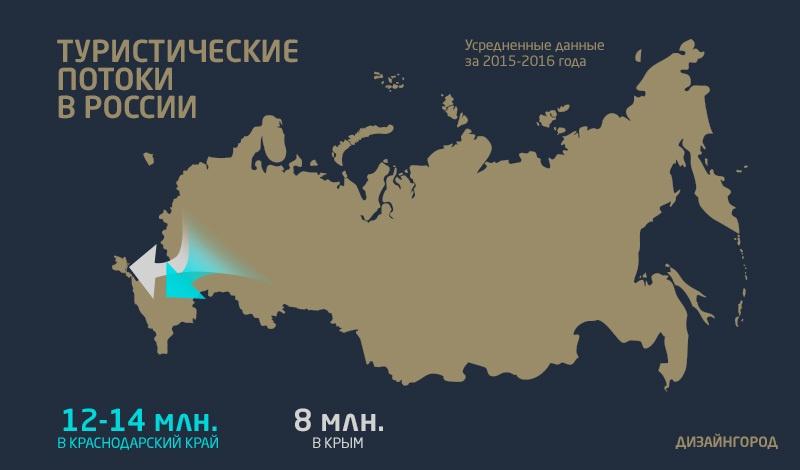 Первый частный город в России. Часть 2 - 2