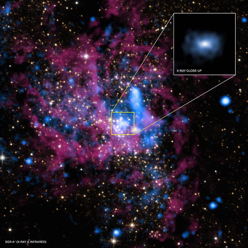 Спросите Итана №114: Можем ли мы увидеть сверхмассивную чёрную дыру в центре нашей Галактики? - 2