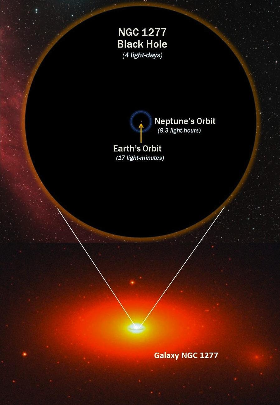 Спросите Итана №114: Можем ли мы увидеть сверхмассивную чёрную дыру в центре нашей Галактики? - 3