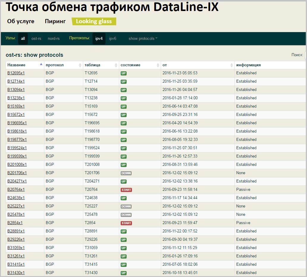 Своя точка обмена трафиком в дата-центре. Часть 2. Инструменты для участников DataLine-IX - 10