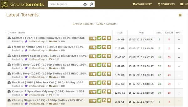 Инкарнация KickassTorrents заработала под руководством прежней команды - 1
