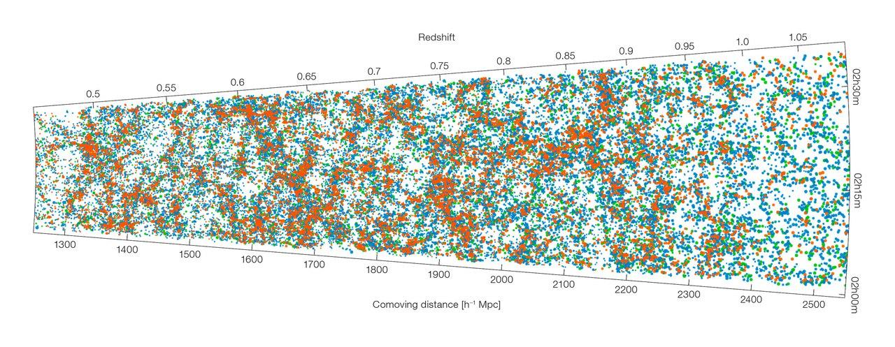 Астрономы завершили составление 3D карты из 90 000 галактик - 1