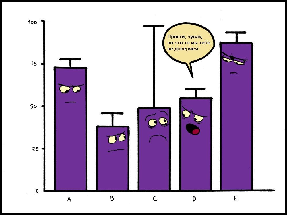 Как мы на Хабре опрос про CRM проводили: результаты - 1