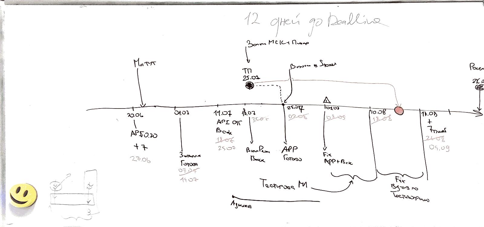 О карте Мегафона — технические подробности - 2