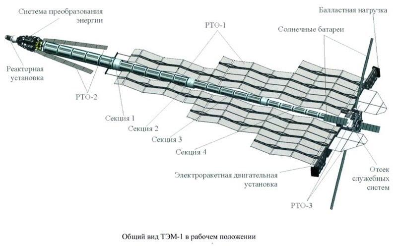 Россия теряет позиции в растущей мировой космонавтике. Или нет? - 8