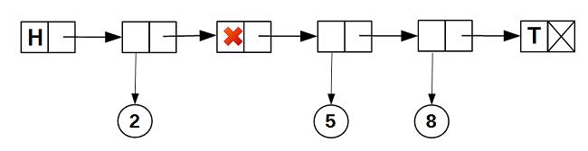Lock-free структуры данных. Iterable list - 2