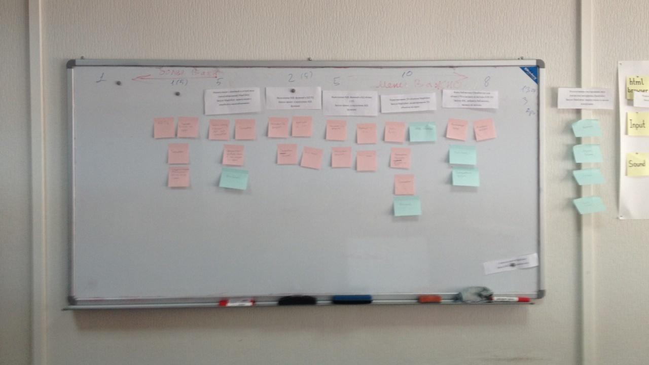 Как мы познакомились с Agile & Scrum - 10