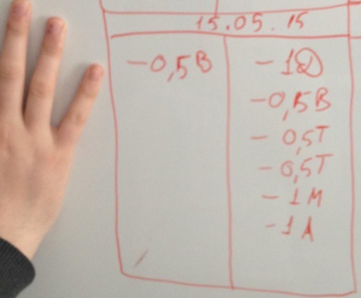 Как мы познакомились с Agile & Scrum - 11