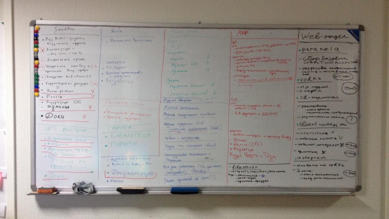 Как мы познакомились с Agile & Scrum - 2