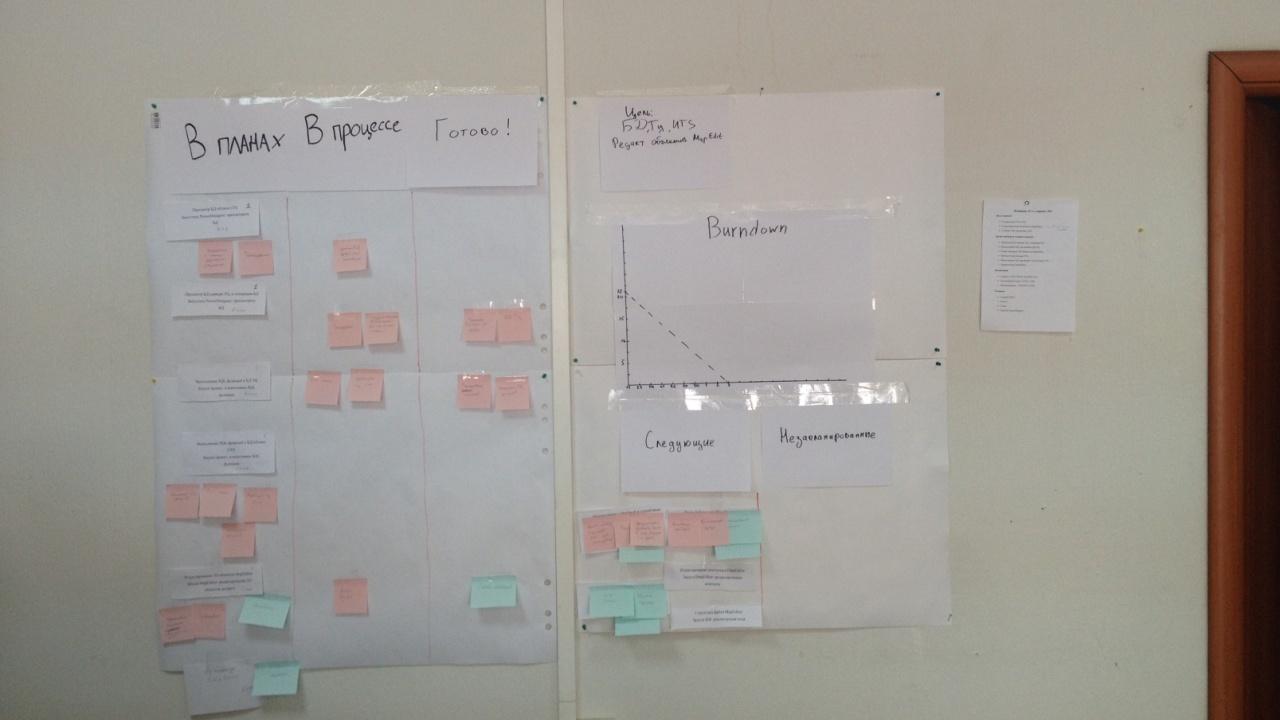 Как мы познакомились с Agile & Scrum - 7