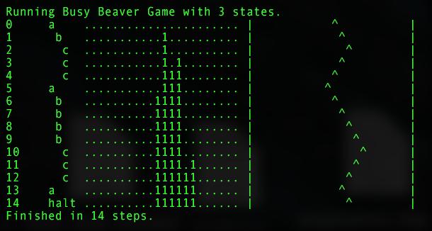 Невычислимые функции на примере Busy Beaver Game - 6