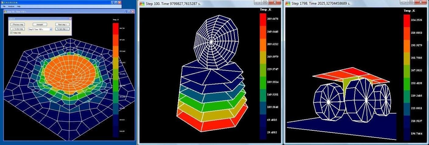 Космос зовет: нужен математик-специалист в области численного решения стохастических дифференциальных уравнений - 1