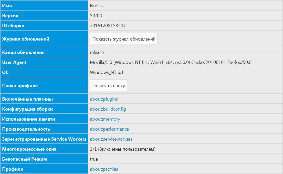 Многопроцессный Firefox: тестирование продолжается - 2