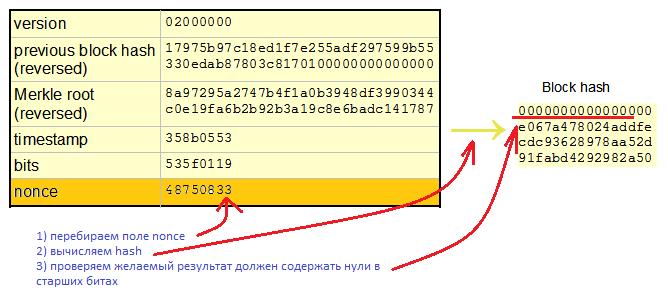 Можно ли вычислять биткоины быстрее, проще или легче? - 5