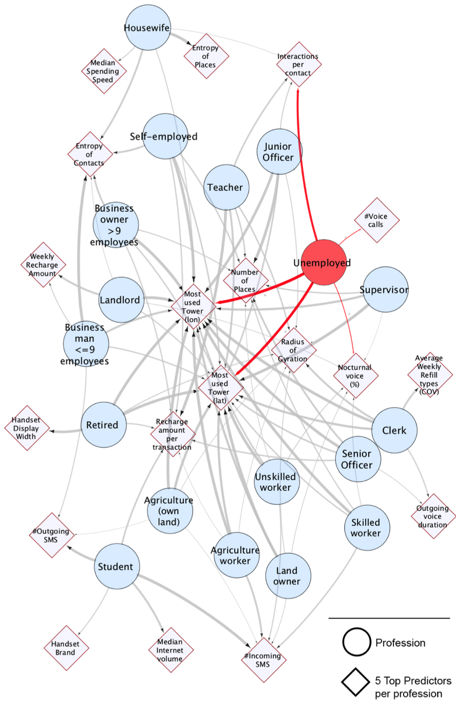 Нейросеть определяет тунеядцев по метаданным сотовой сети с вероятностью 70,4% - 2