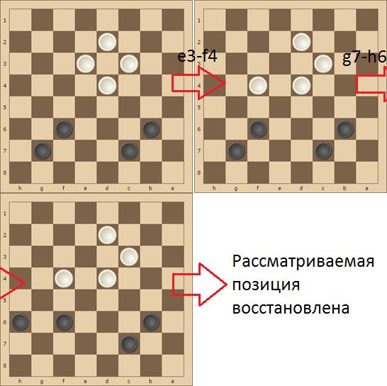 Попытки открытия новой шашечной тактики или что делать с несбыточной мечтой - 1