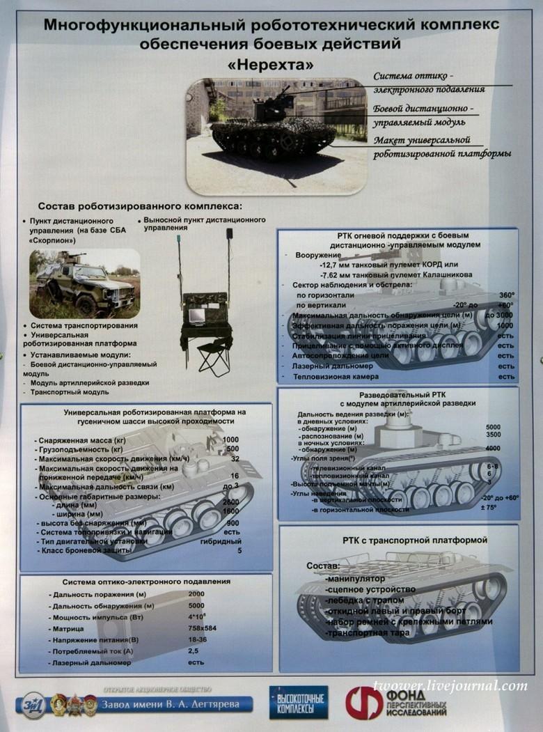 Российские боевые наземные роботы - 38