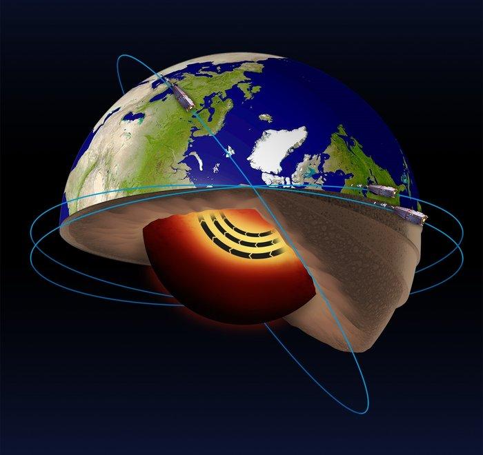 Спутники ЕКА обнаружили «струйное течение» из жидкого металла в ядре Земли - 1