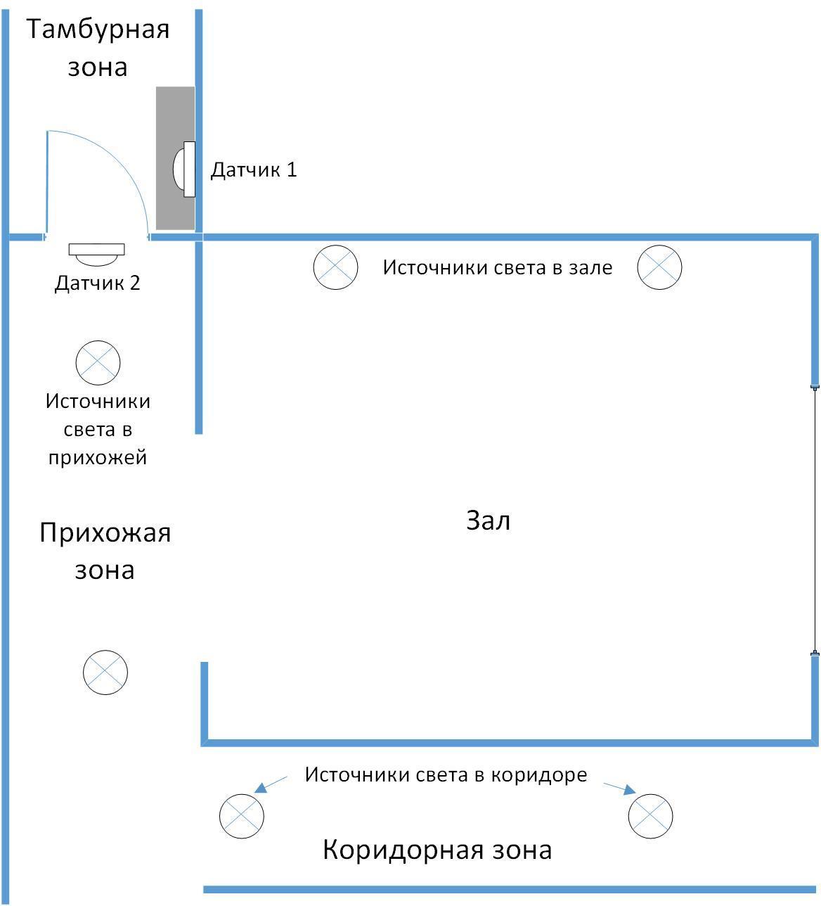 Умный дом NooLite. Сценарий №1 — «Хозяин дома» - 2