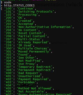 19 неожиданных находок в документации Node.js - 2